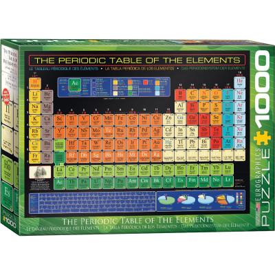 EUROGRAPHICS Puzzle Periodická tabulka prvků 1000 dílků